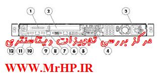 سرور hp ml310,قیمت سرور hp ml310,قیمت سرور ml310,قیمت سرور hp ml310