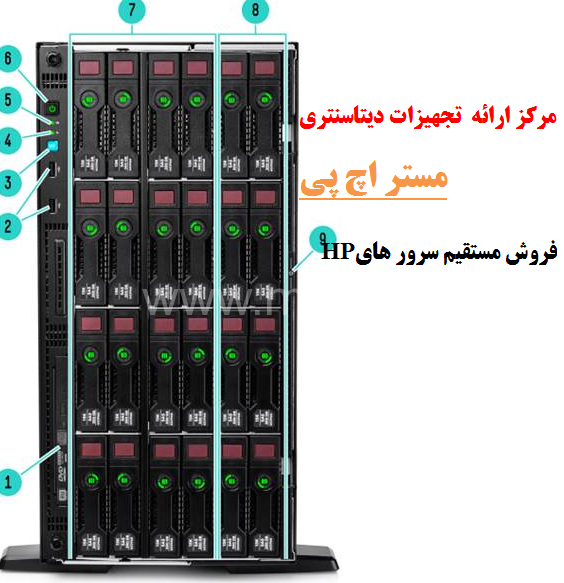 HPE ProLiant ML350 Generation9